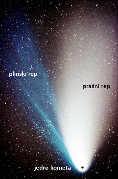 bliznje-srecanje-kometi-znacilnosti