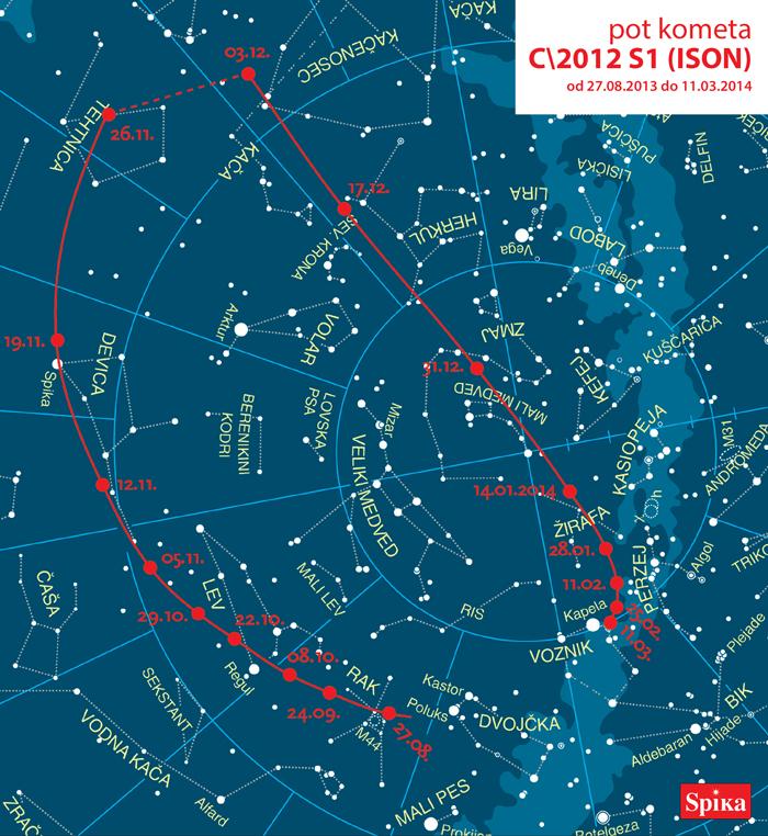 Trenutni položaj kometa ISON? Pot kometa ISON na našem nebu za obdobje avgust 2013 do marec 2014.