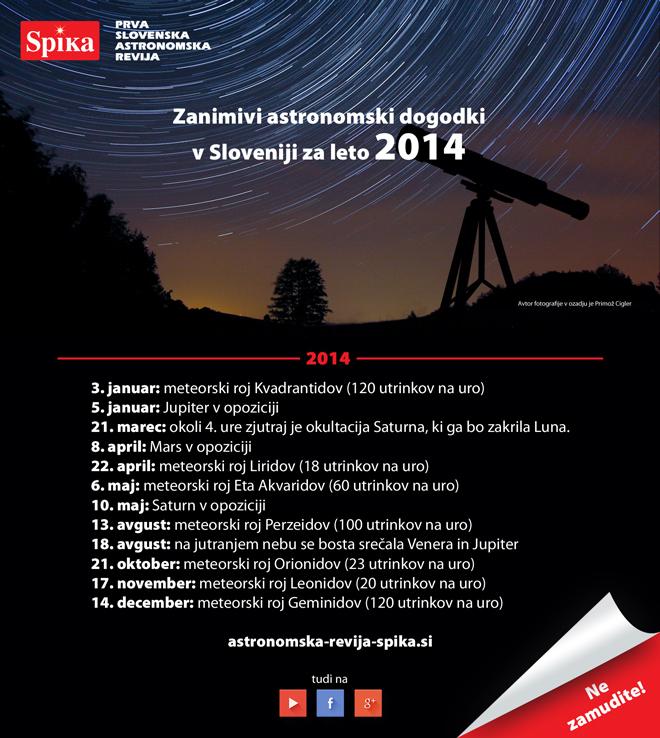 Zanimivi astronomski dogodki v Sloveniji za leto 2014, ki jih ne smete zamuditi.