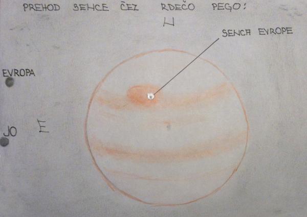 Enostavna skica opazovanja planeta Jupiter.