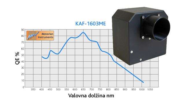 QE-KAF-1603ME