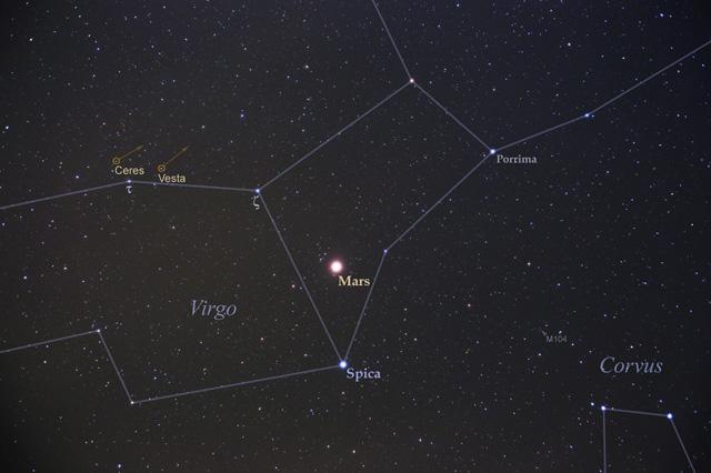 Ceres, Vesta, Mars in Spika v ozvezdju Devica.