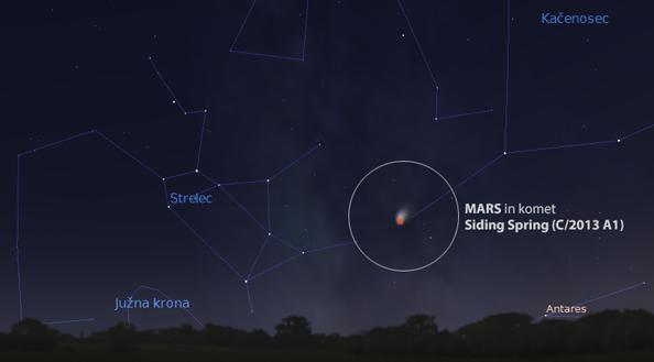 Planet Mars in komet Siding Spring na našem večernem nebu