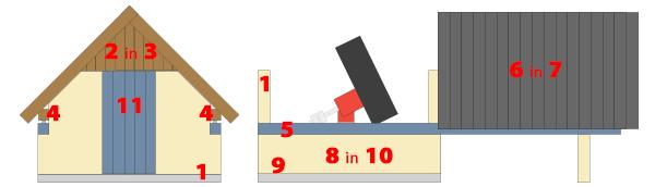Observatorij in nekateri konstrukcijski detajli.