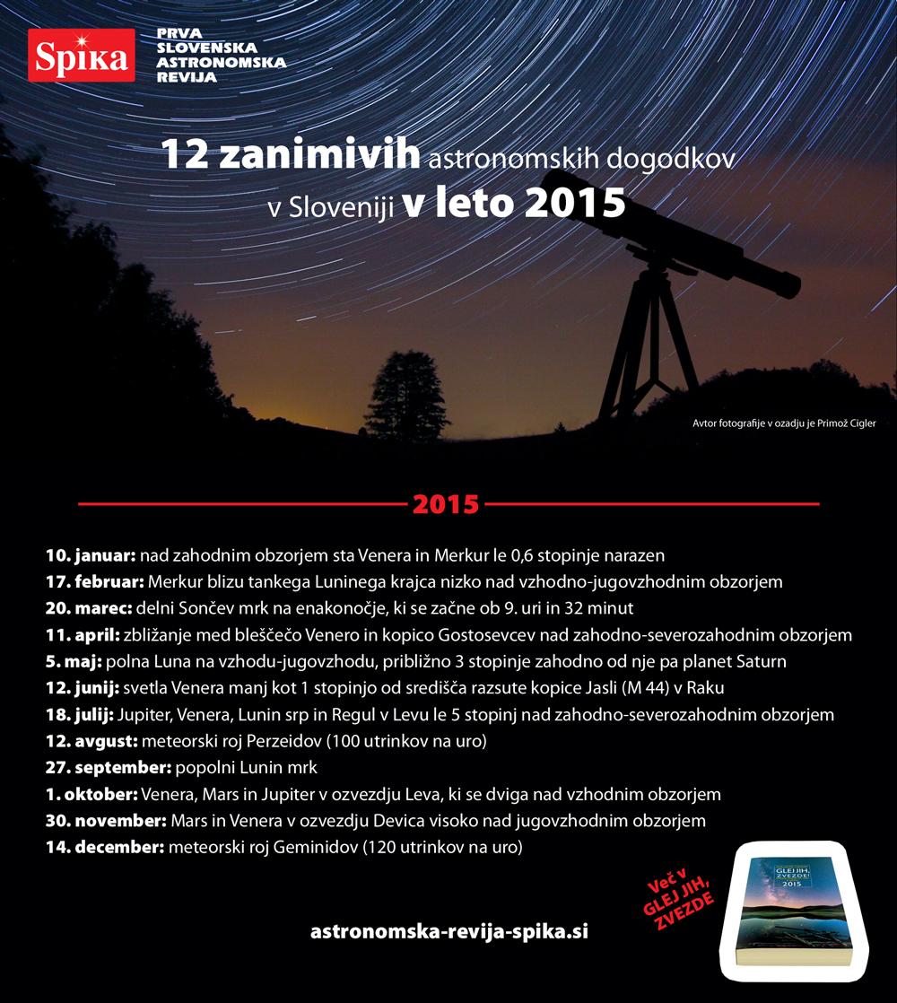 Kaj nam prinaša leto 2015? Najbolj zanimivi astronomski dogodki za leto 2015!