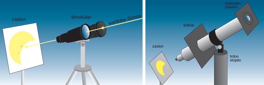 varno-opazovanje-sonca-mrk