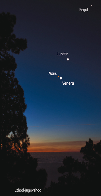 venera-sreca-planet-mars