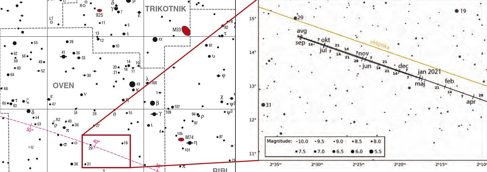ran je tretji največji planet v našem Osončju in tako kot vsi zunanji planeti je tudi on plinasti velikan. Letos je v opoziciji 31. oktobra 2020 (kar je leto in tri dni po lanski opoziciji), najdemo pa ga v ozvezdju Oven.