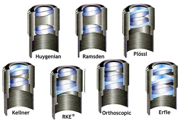 Kako so sestavljeni okularji pri teleskopu.